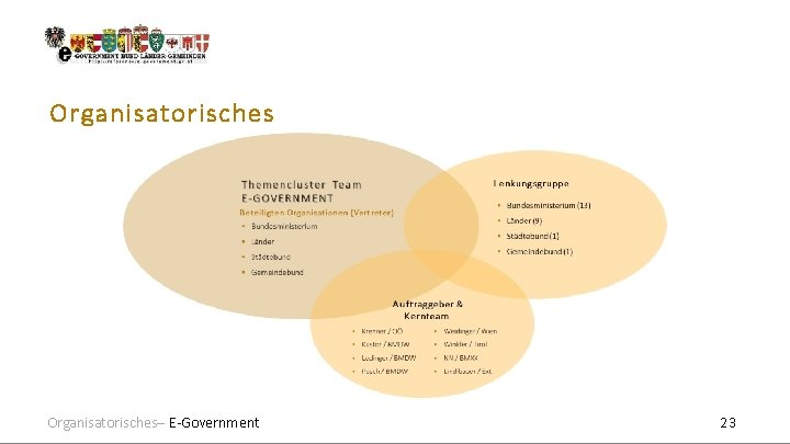 Organisatorisches– E-Government 23