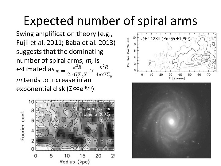 Expected number of spiral arms Swing amplification theory (e. g. , Fujii et al.