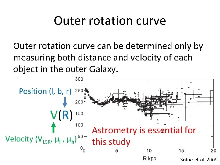 Outer rotation curve can be determined only by measuring both distance and velocity of