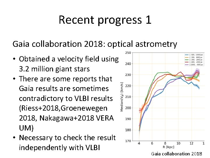 Recent progress 1 Gaia collaboration 2018: optical astrometry • Obtained a velocity field using