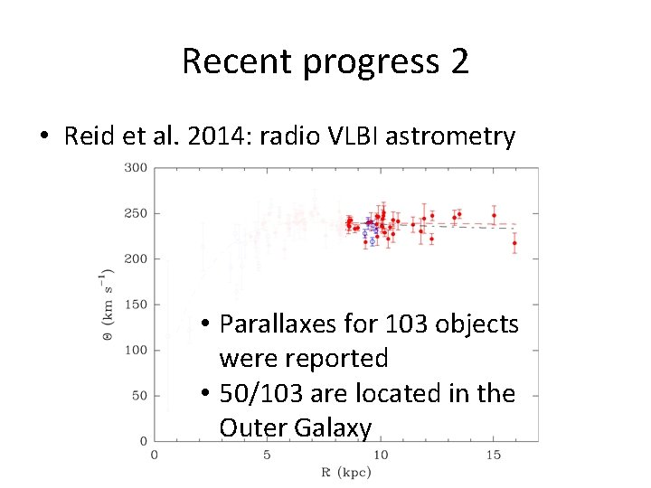 Recent progress 2 • Reid et al. 2014: radio VLBI astrometry • Parallaxes for