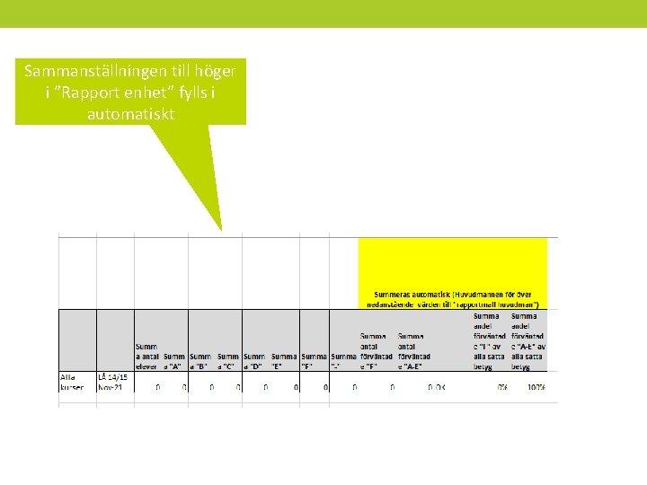 """Sammanställningen till höger i """"Rapport enhet"""" fylls i automatiskt"""