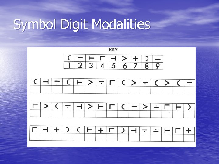 Symbol Digit Modalities