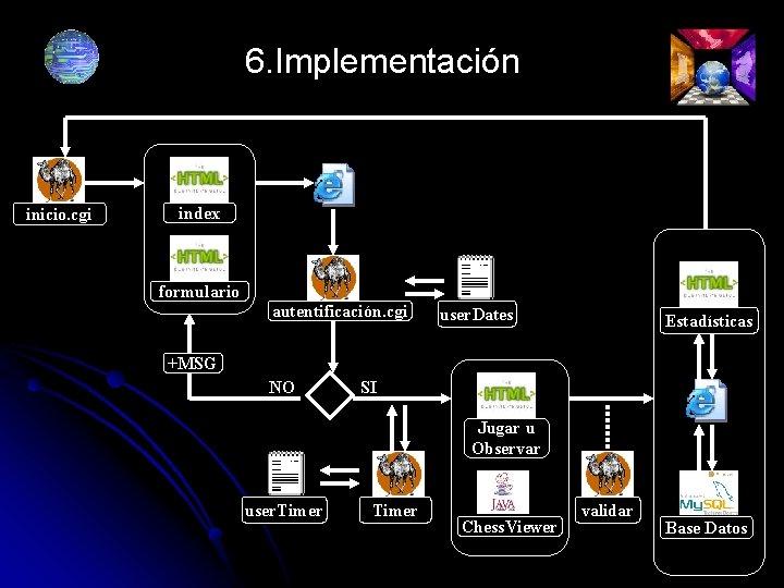 6. Implementación inicio. cgi index formulario autentificación. cgi user. Dates Estadísticas +MSG NO SI