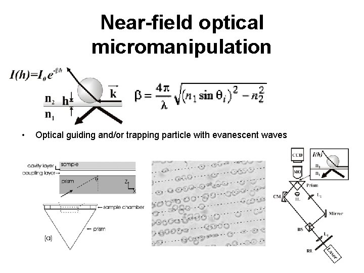 Near-field optical micromanipulation • Optical guiding and/or trapping particle with evanescent waves