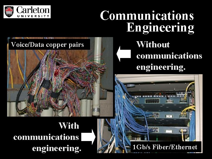 Communications Engineering Voice/Data copper pairs With communications engineering. Without communications engineering. 1 Gb/s Fiber/Ethernet