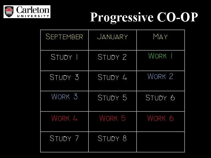 Progressive CO-OP September January May Study 1 Study 2 Work 1 Study 3 Study