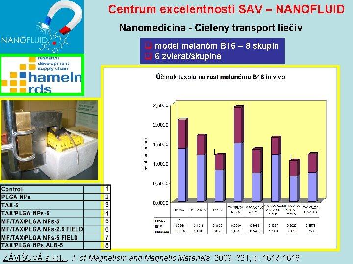 Centrum excelentnosti SAV – NANOFLUID Nanomedicína - Cielený transport liečiv q model melanóm