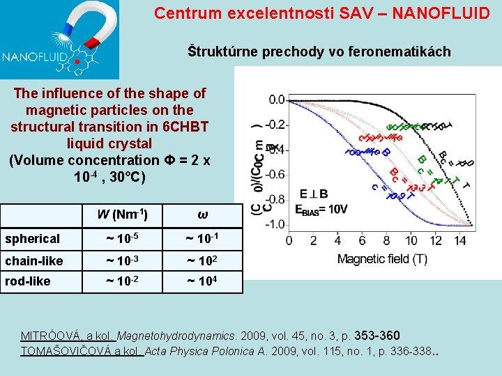 Centrum excelentnosti SAV – NANOFLUID Štruktúrne prechody vo feronematikách The influence of the