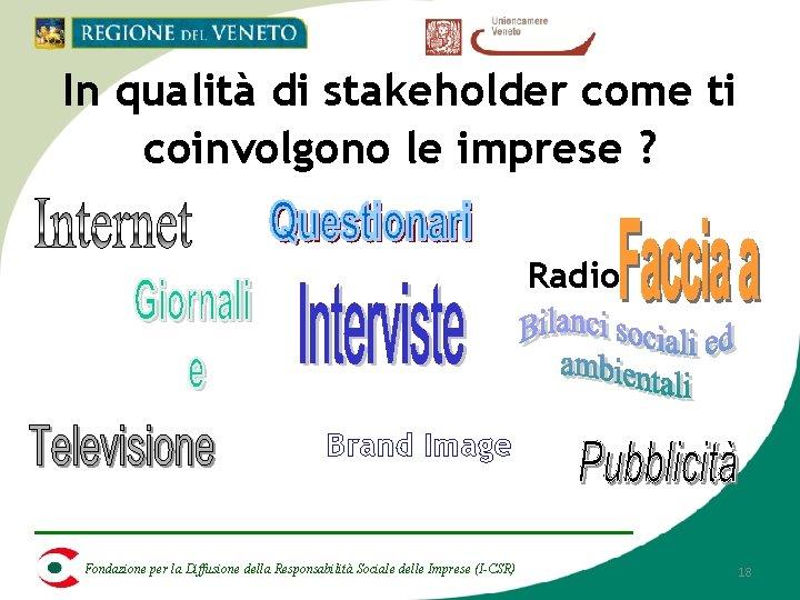 In qualità di stakeholder come ti coinvolgono le imprese ? Radio Brand Image Fondazione