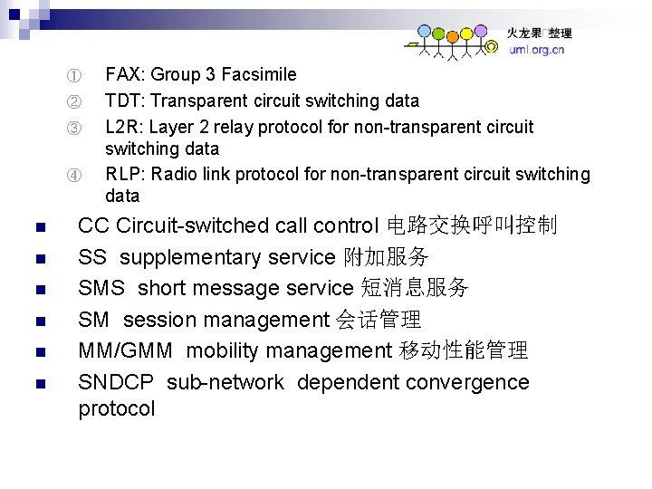 ① ② ③ ④ n n n FAX: Group 3 Facsimile TDT: Transparent circuit