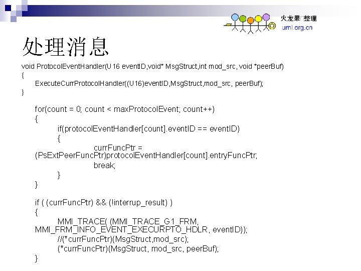 处理消息 void Protocol. Event. Handler(U 16 event. ID, void* Msg. Struct, int mod_src, void