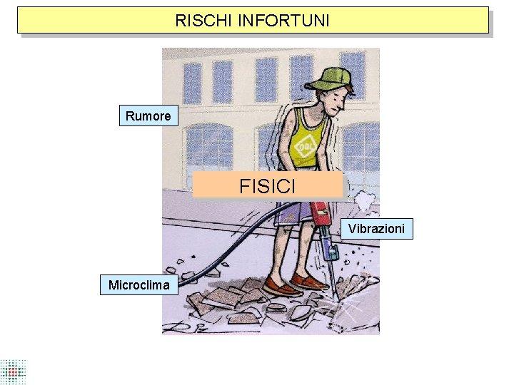 RISCHI INFORTUNI Rumore FISICI Vibrazioni Microclima