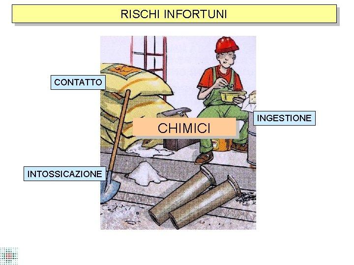 RISCHI INFORTUNI CONTATTO CHIMICI INTOSSICAZIONE INGESTIONE