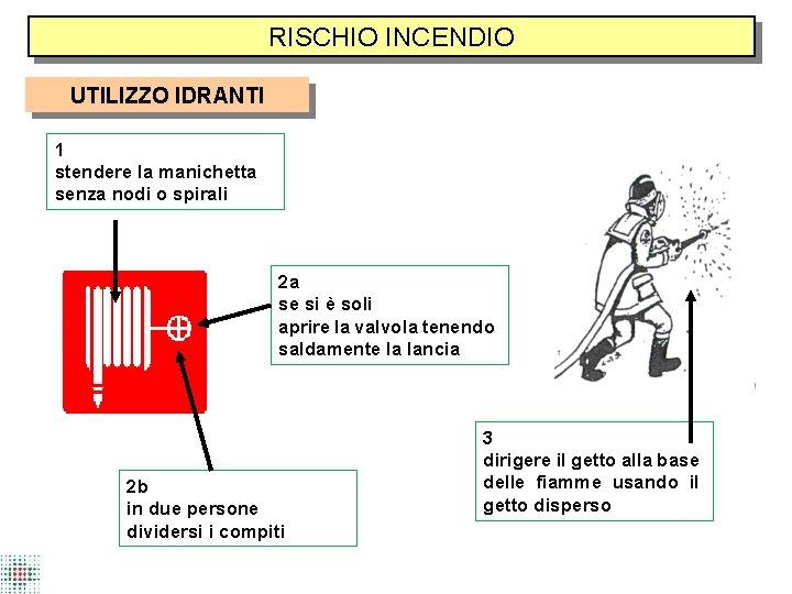 RISCHIO INCENDIO UTILIZZO IDRANTI 1 stendere la manichetta senza nodi o spirali 2 a