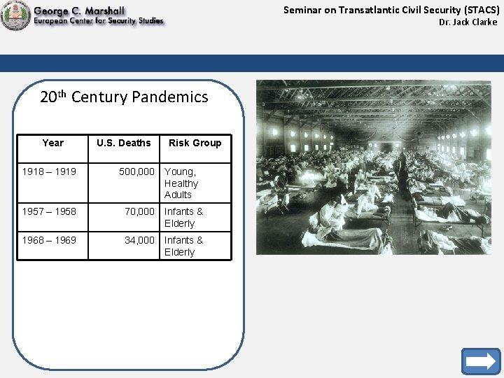 Seminar on Transatlantic Civil Security (STACS) Dr. Jack Clarke 20 th Century Pandemics Year