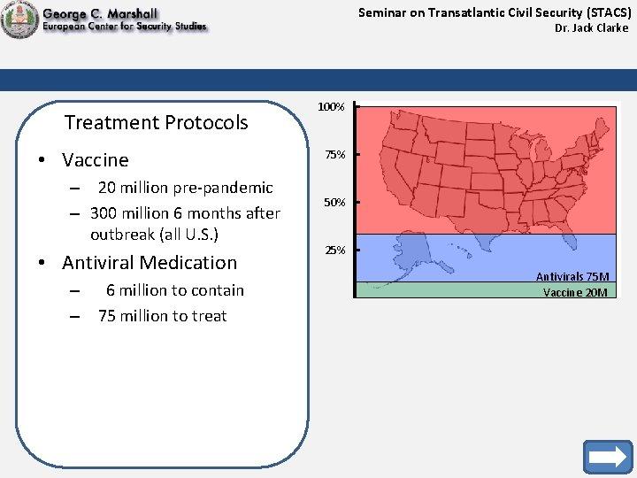 Seminar on Transatlantic Civil Security (STACS) Dr. Jack Clarke Treatment Protocols • Vaccine –