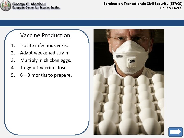 Seminar on Transatlantic Civil Security (STACS) Dr. Jack Clarke Vaccine Production 1. 2. 3.