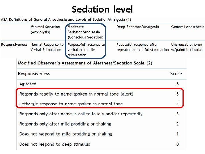 Sedation level