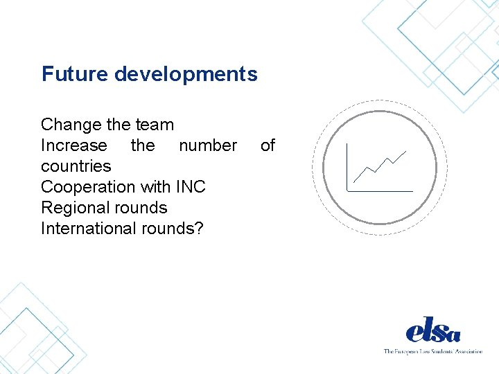 Future developments Change the team Increase the number countries Cooperation with INC Regional rounds