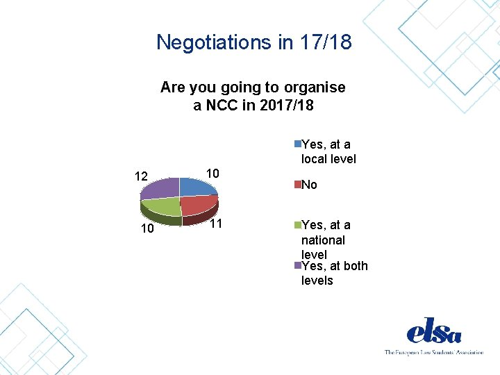 Negotiations in 17/18 Are you going to organise a NCC in 2017/18 Yes, at