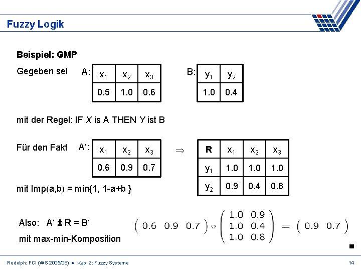 Fuzzy Logik Beispiel: GMP Gegeben sei A: x 1 x 2 x 3 0.