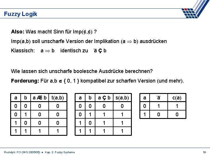 Fuzzy Logik Also: Was macht Sinn für Imp(¢, ¢) ? Imp(a, b) soll unscharfe