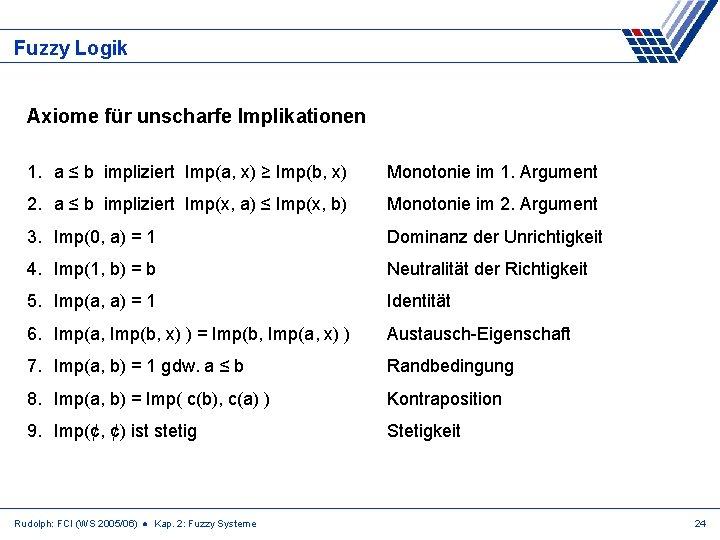Fuzzy Logik Axiome für unscharfe Implikationen 1. a ≤ b impliziert Imp(a, x) ≥