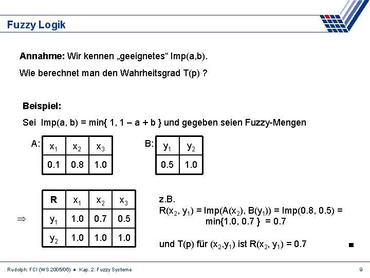 "Fuzzy Logik Annahme: Wir kennen ""geeignetes"" Imp(a, b). Wie berechnet man den Wahrheitsgrad T(p)"