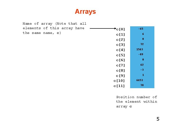 Arrays Name of array (Note that all elements of this array have the same