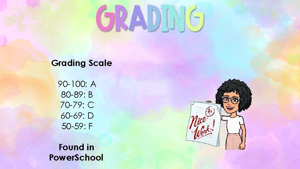 Grading Scale 90 -100: A 80 -89: B 70 -79: C 60 -69: D