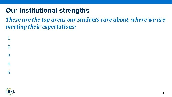 Our institutional strengths These are the top areas our students care about, where we