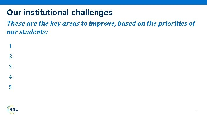Our institutional challenges These are the key areas to improve, based on the priorities