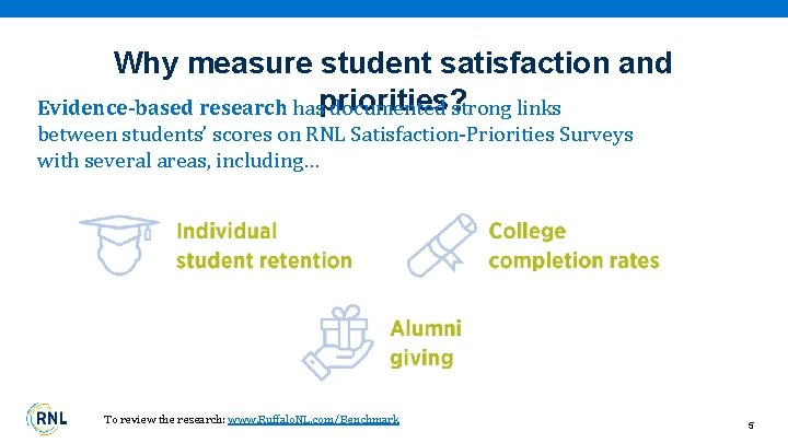 Why measure student satisfaction and Evidence-based research haspriorities? documented strong links between students' scores