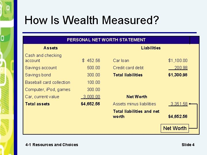 How Is Wealth Measured? PERSONAL NET WORTH STATEMENT Assets Cash and checking account Liabilities