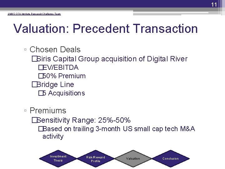 11 UMKC CFA Institute Research Challenge Team Valuation: Precedent Transaction ▫ Chosen Deals �Siris