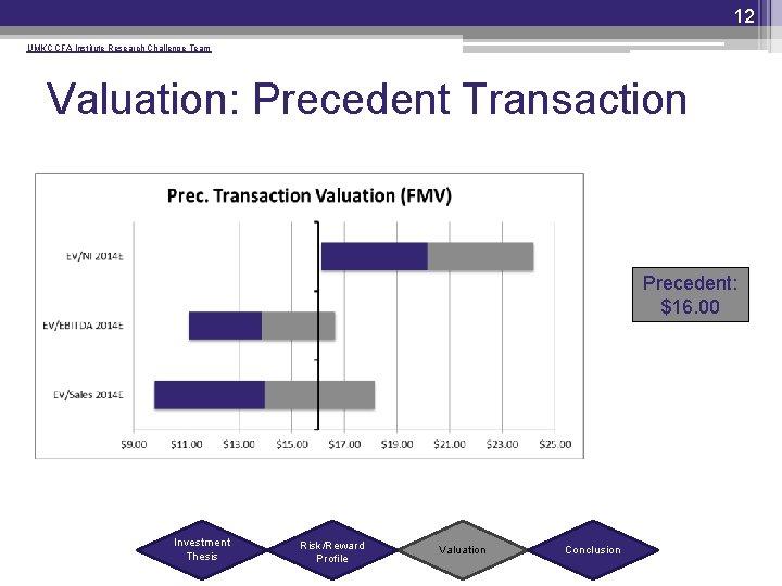 12 UMKC CFA Institute Research Challenge Team Valuation: Precedent Transaction Precedent: $16. 00 Investment
