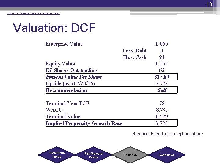 13 UMKC CFA Institute Research Challenge Team Valuation: DCF Enterprise Value Equity Value Dil