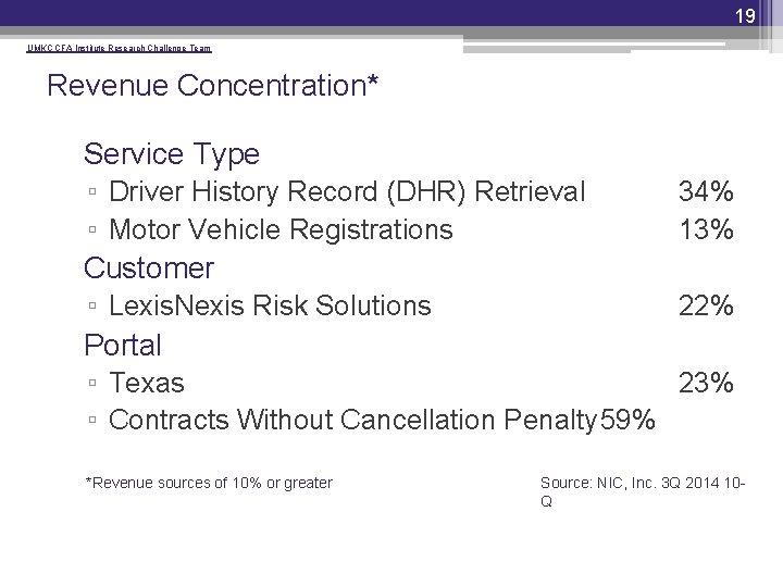 19 UMKC CFA Institute Research Challenge Team Revenue Concentration* • Service Type ▫ Driver
