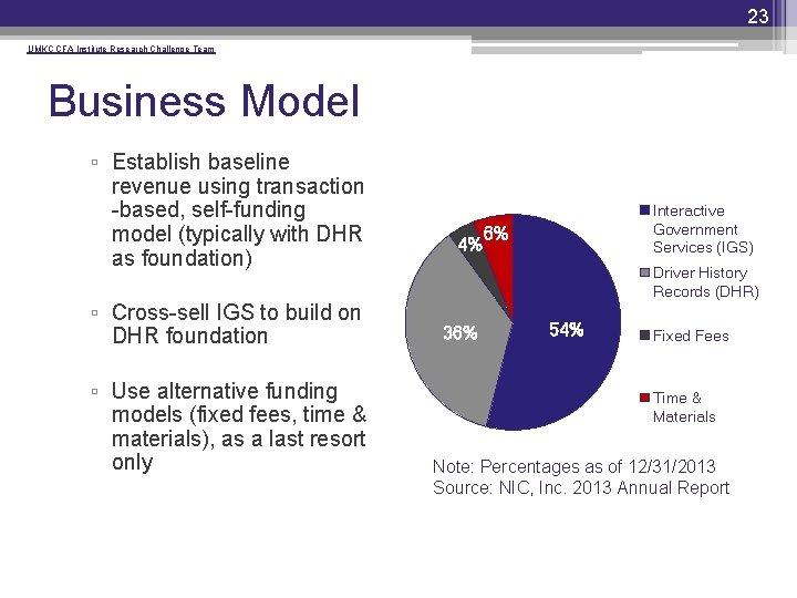 23 UMKC CFA Institute Research Challenge Team Business Model ▫ Establish baseline revenue using
