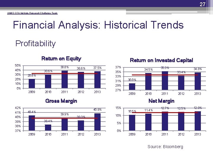 27 UMKC CFA Institute Research Challenge Team Financial Analysis: Historical Trends Profitability Return on
