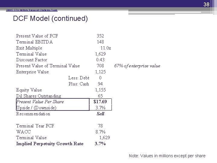 38 UMKC CFA Institute Research Challenge Team DCF Model (continued) Present Value of FCF
