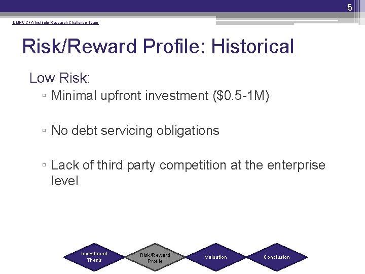 5 UMKC CFA Institute Research Challenge Team Risk/Reward Profile: Historical Low Risk: ▫ Minimal