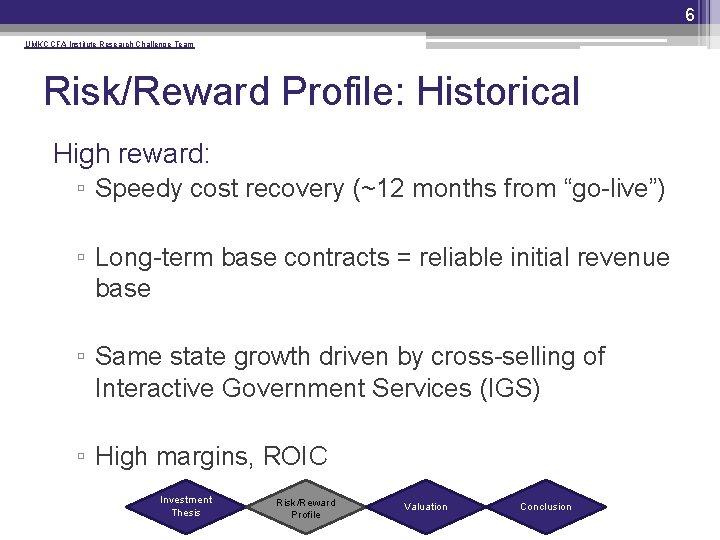 6 UMKC CFA Institute Research Challenge Team Risk/Reward Profile: Historical High reward: ▫ Speedy