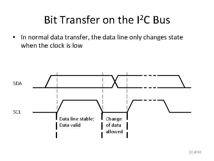 Bit Transfer on the I 2 C Bus • In normal data transfer, the