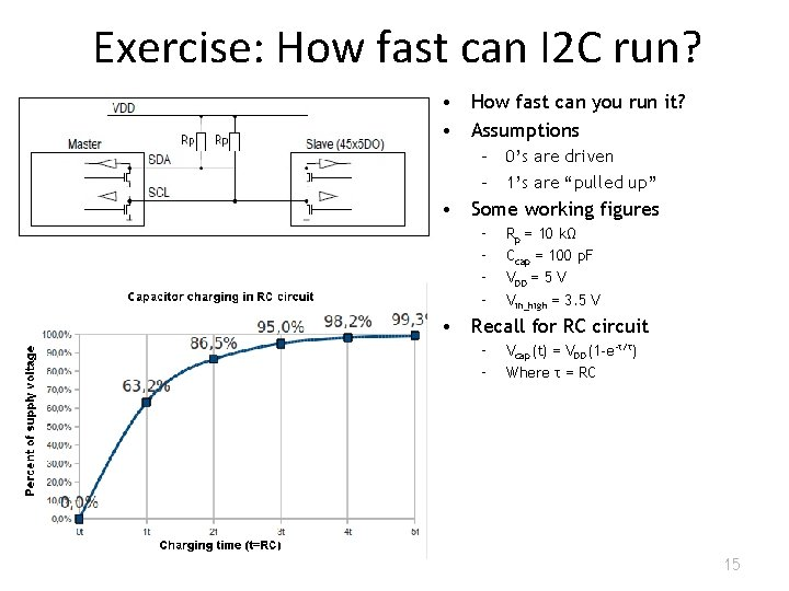 Exercise: How fast can I 2 C run? • How fast can you run