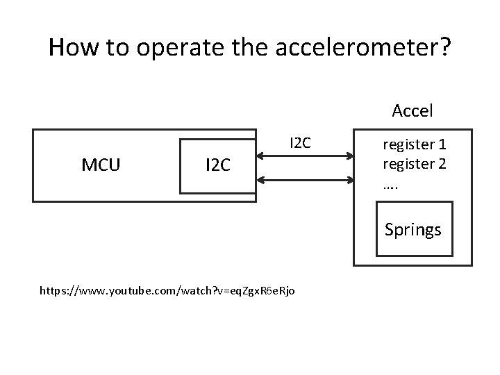 How to operate the accelerometer? Accel I 2 C MCU I 2 C register