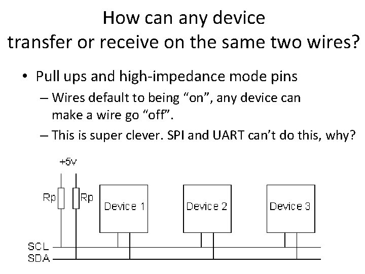 How can any device transfer or receive on the same two wires? • Pull