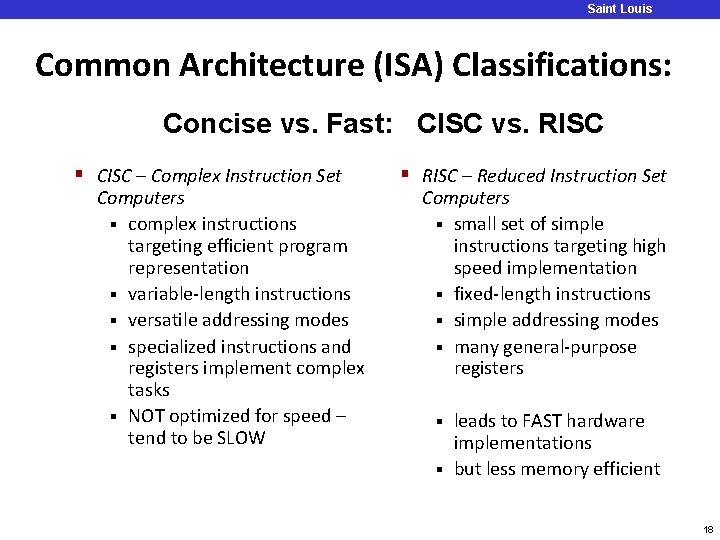Saint Louis University Common Architecture (ISA) Classifications: Concise vs. Fast: CISC vs. RISC §