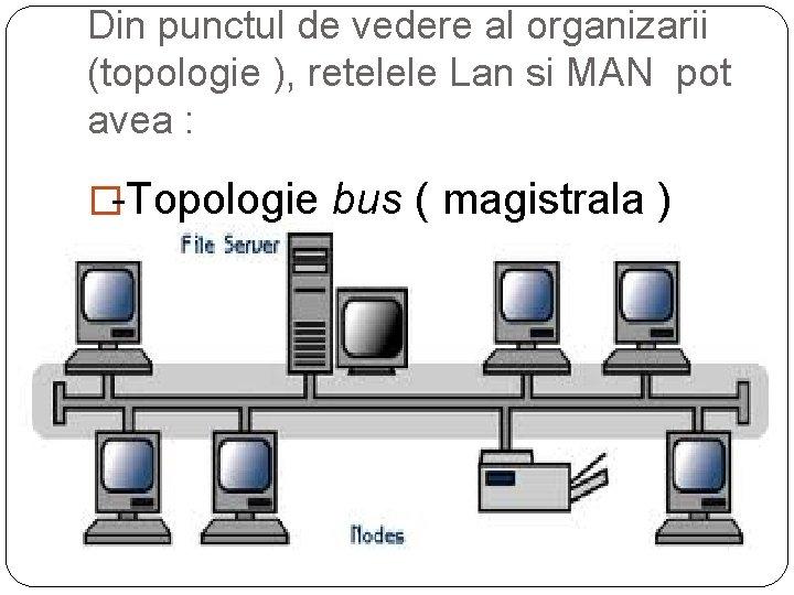 Din punctul de vedere al organizarii (topologie ), retelele Lan si MAN pot avea
